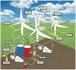 Let's store solar and wind energy – by using compressed air